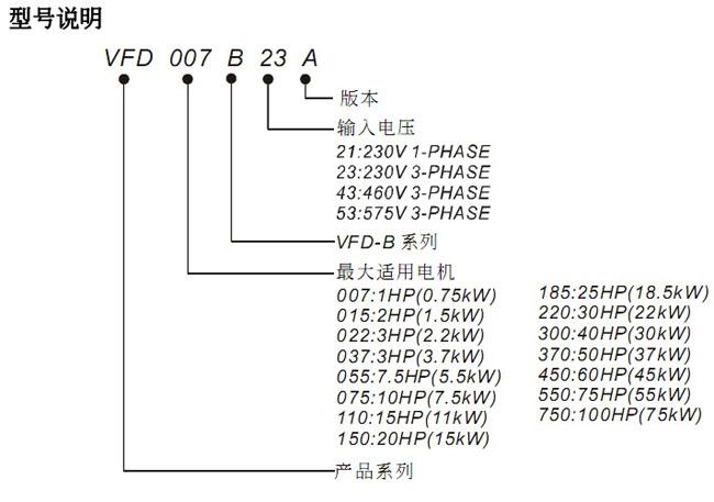 台达温度接线图