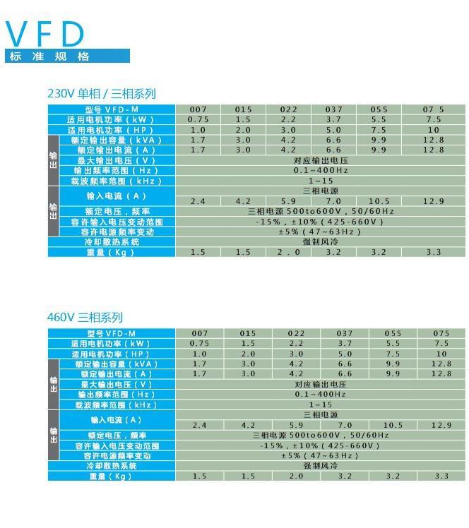 台达变频器vfd-m